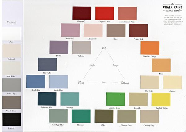 paleta Kolorów Farby Annie Sloan Lublin
